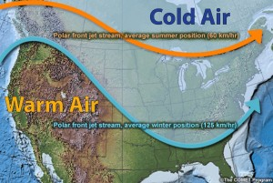 Location of the polar jet stream in summer and in winter. Credit: COMET Program, UCAR