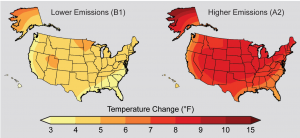 Changes in average temperature for two different emissions scenarios - (B1) requires rapid and substantial emissions reduction, while (A2) is a continuation of our current emissions trajectory. Source: National Climate Assessment.